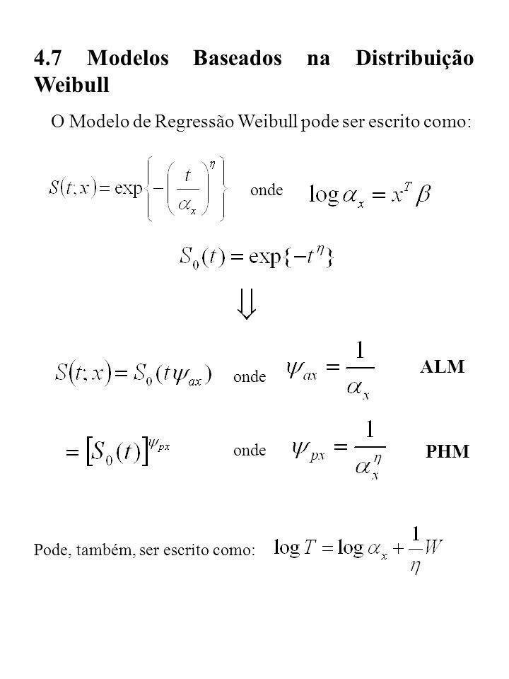 4.7 Modelos Baseados na Distribuição Weibull