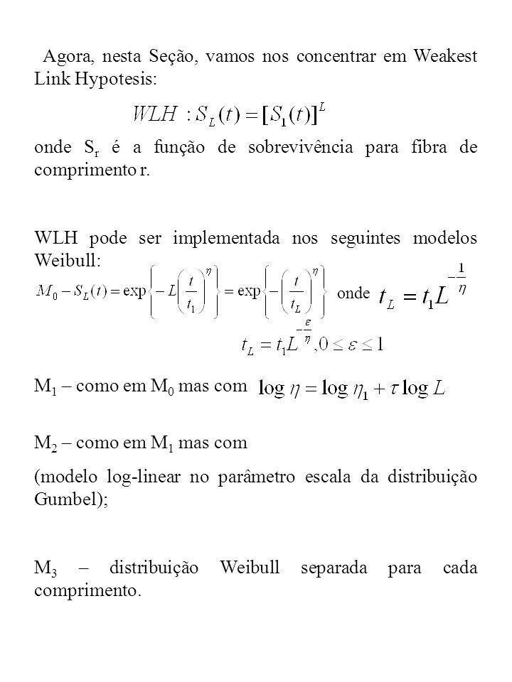 onde Sr é a função de sobrevivência para fibra de comprimento r.