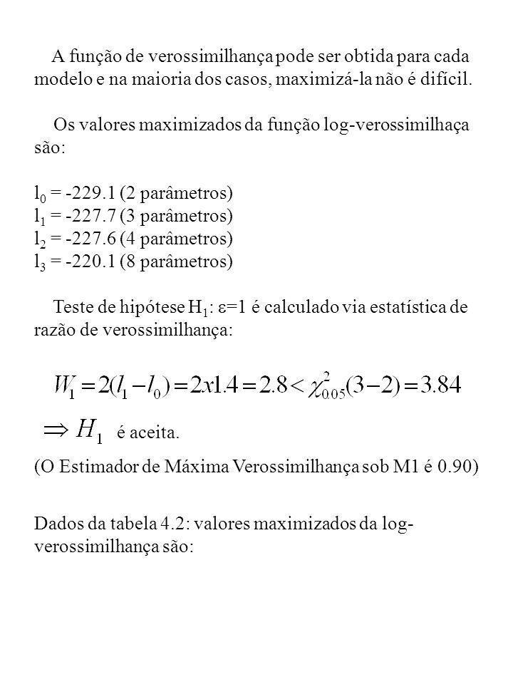 Os valores maximizados da função log-verossimilhaça são: