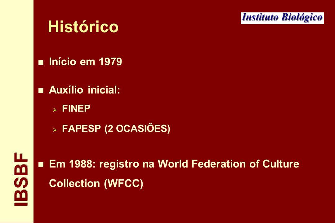 Histórico Início em 1979 Auxílio inicial: