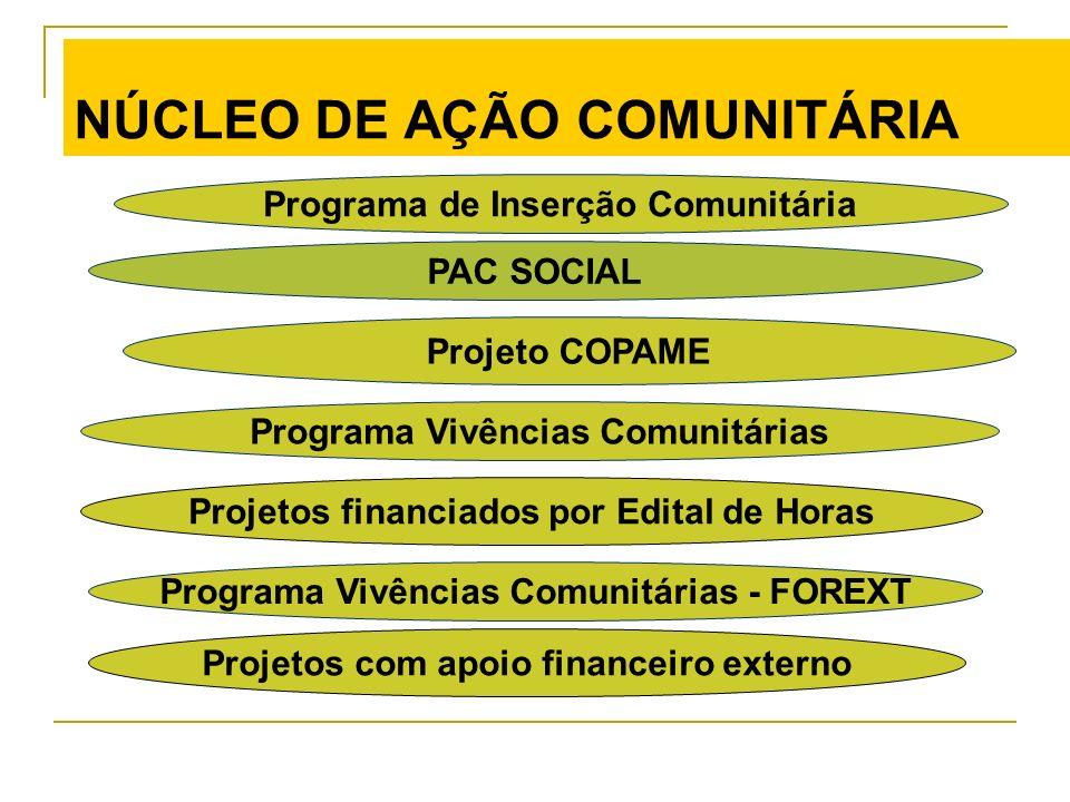 NÚCLEO DE AÇÃO COMUNITÁRIA