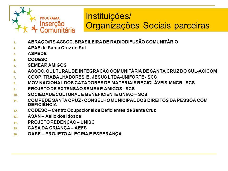 Instituições/ Organizações Sociais parceiras