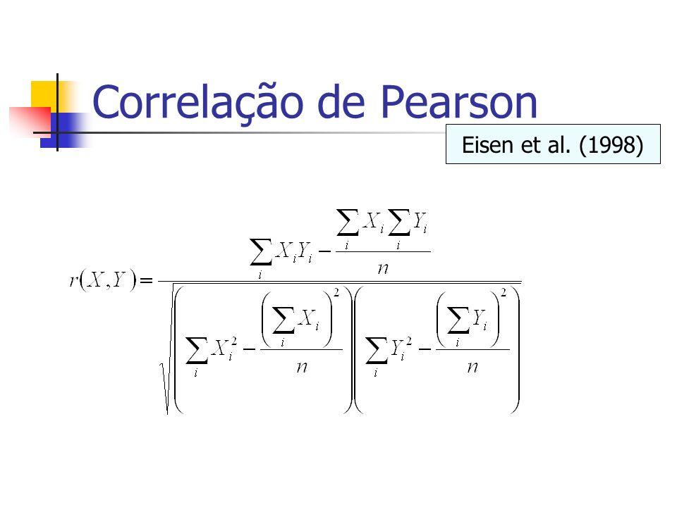 Correlação de Pearson Eisen et al. (1998)