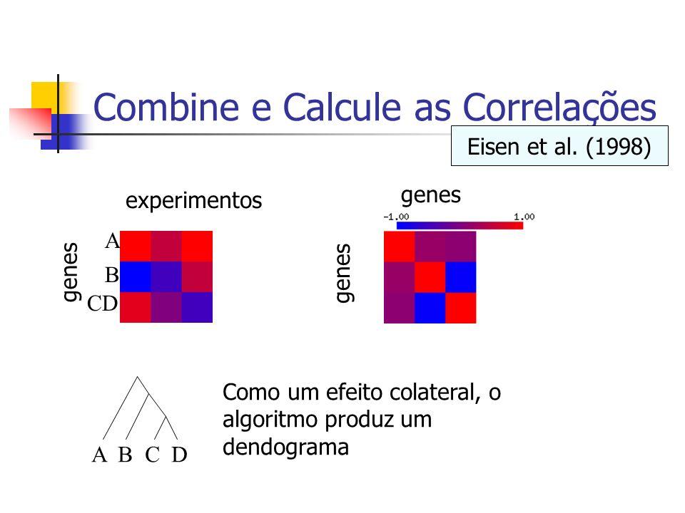 Combine e Calcule as Correlações