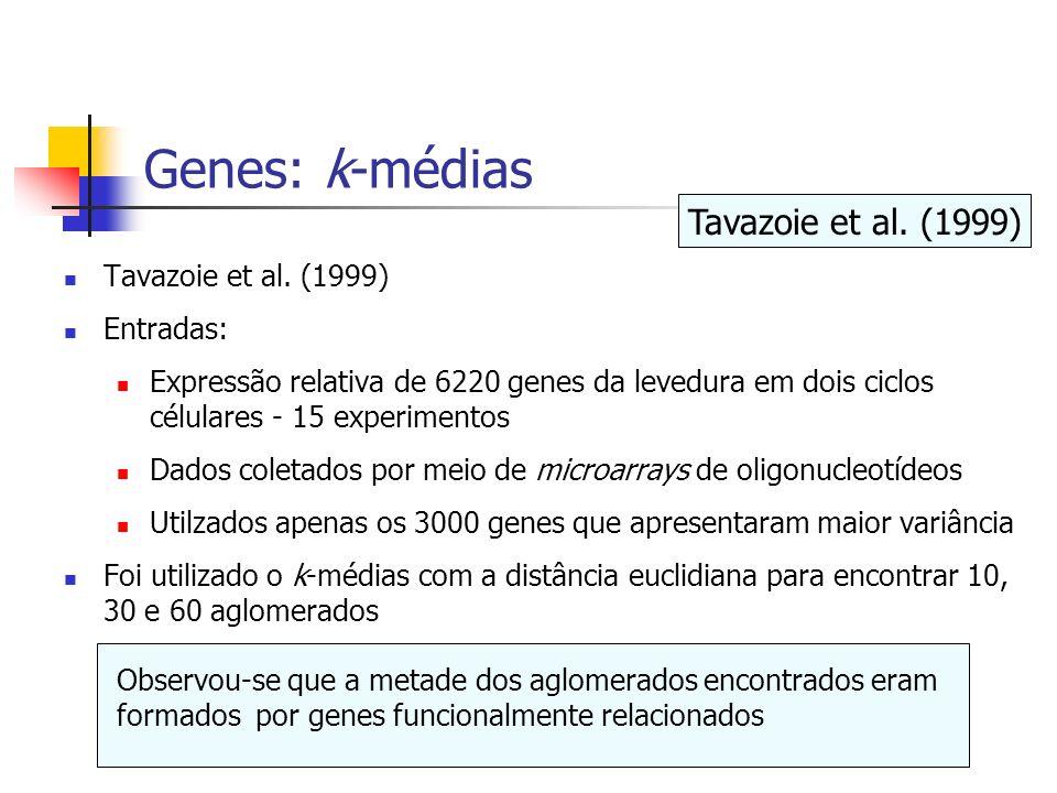 Genes: k-médias Tavazoie et al. (1999) Tavazoie et al. (1999)