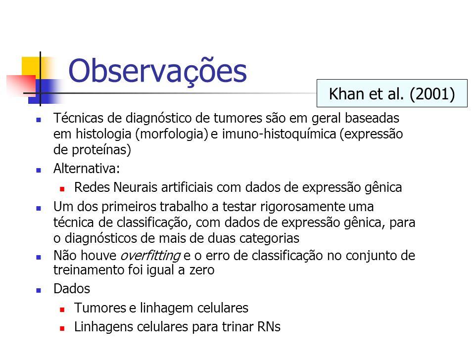Observações Khan et al. (2001)