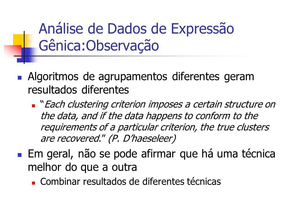 Análise de Dados de Expressão Gênica:Observação