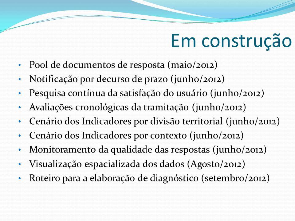 Em construção Pool de documentos de resposta (maio/2012)