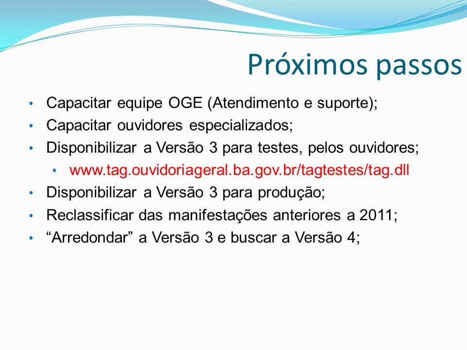 Próximos passos Capacitar equipe OGE (Atendimento e suporte);