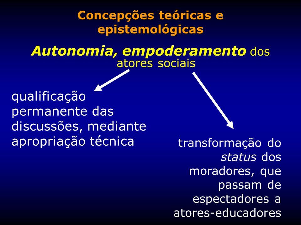 Concepções teóricas e epistemológicas