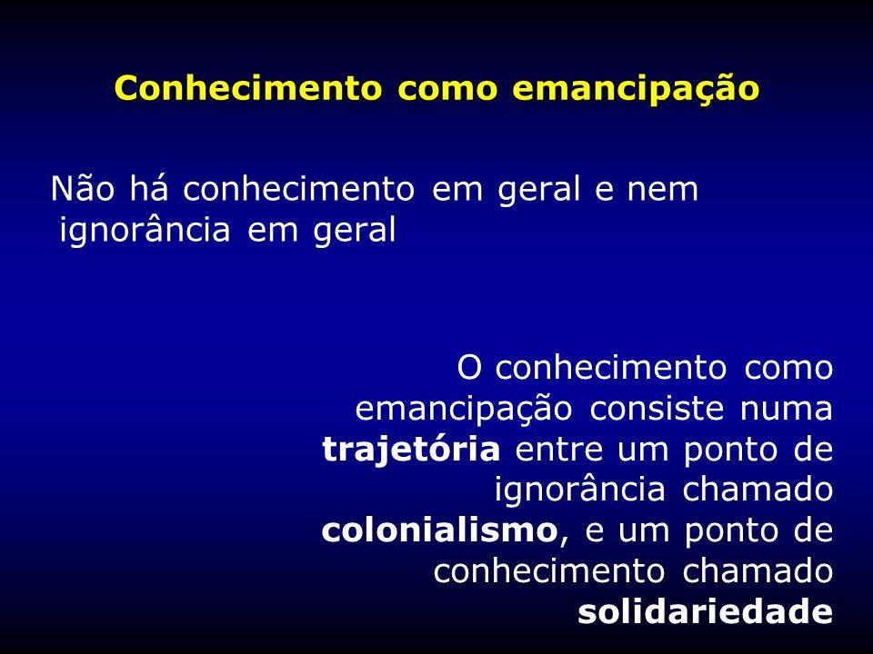Conhecimento como emancipação