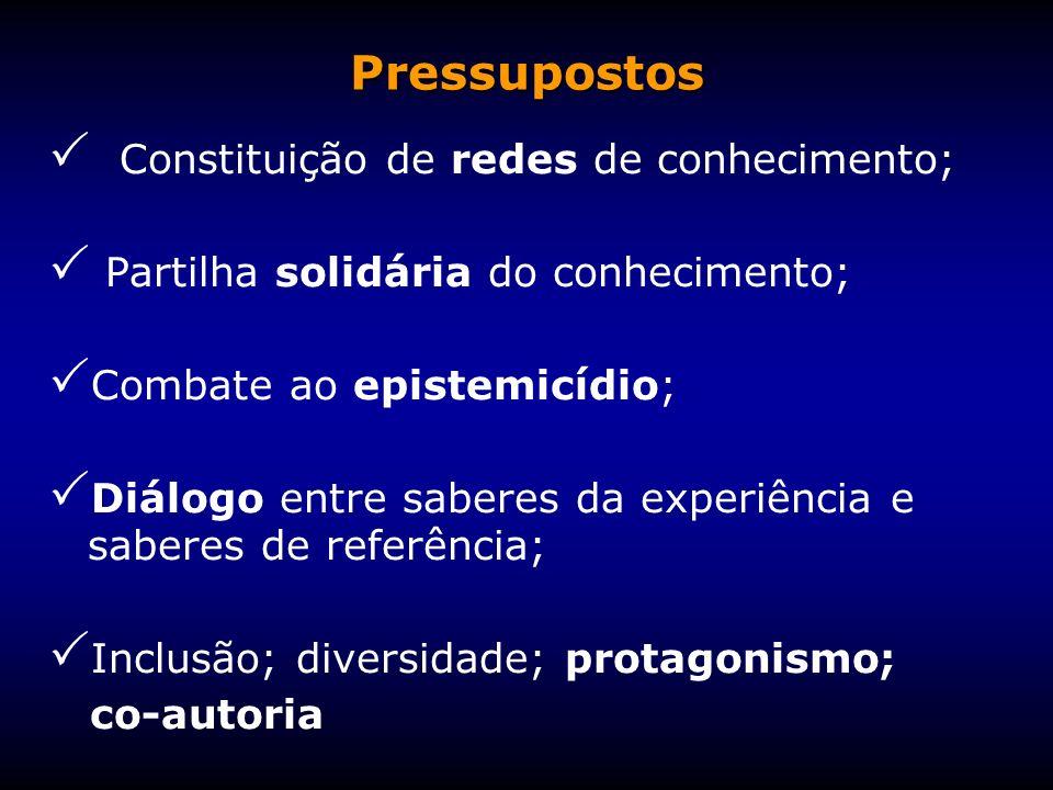 Pressupostos Constituição de redes de conhecimento;