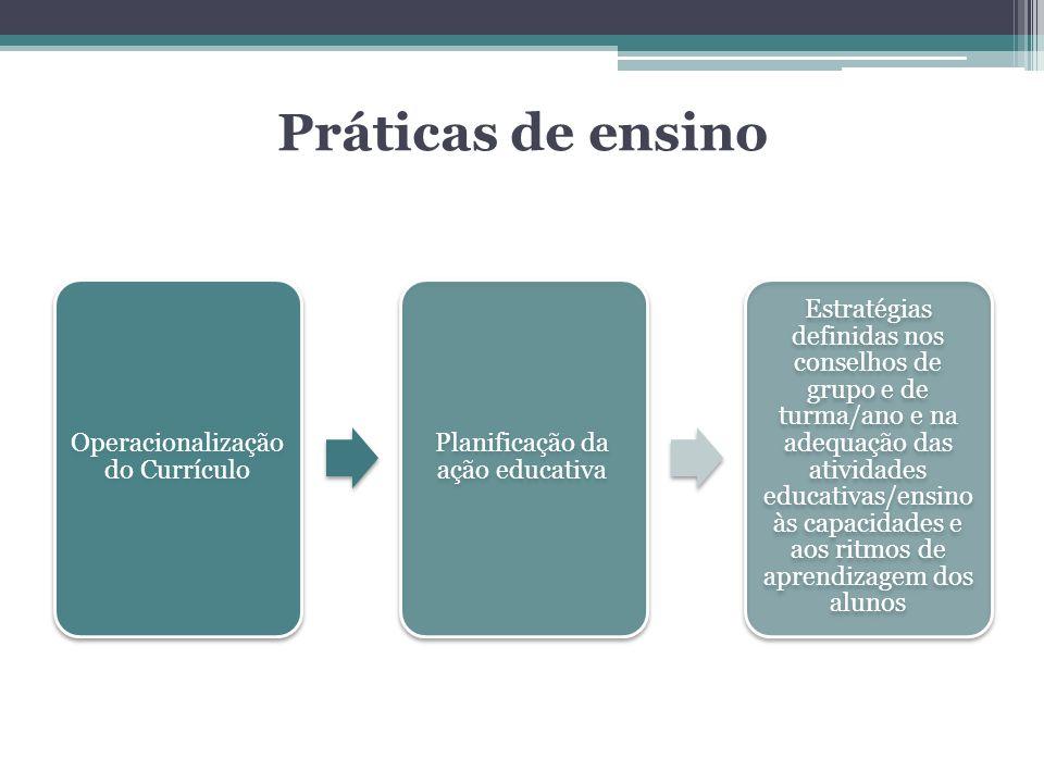 Práticas de ensino Operacionalização do Currículo