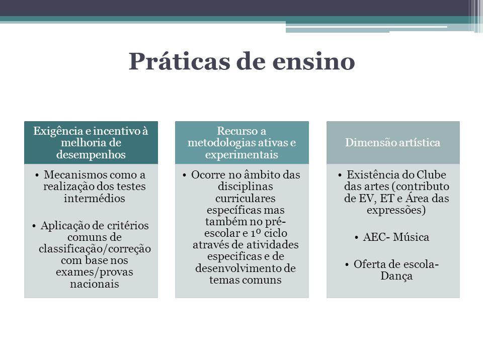 Práticas de ensino Exigência e incentivo à melhoria de desempenhos