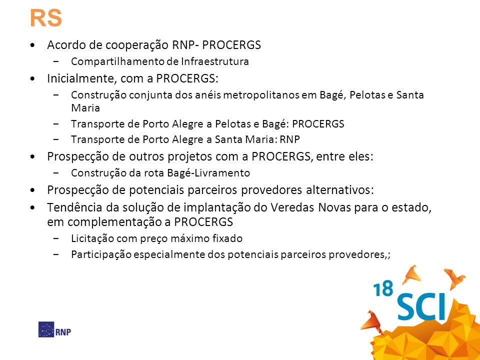 RS Acordo de cooperação RNP- PROCERGS Inicialmente, com a PROCERGS:
