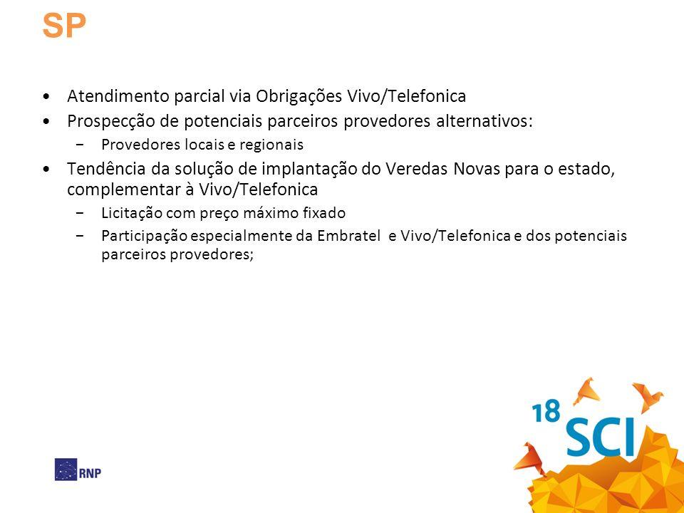 SP Atendimento parcial via Obrigações Vivo/Telefonica