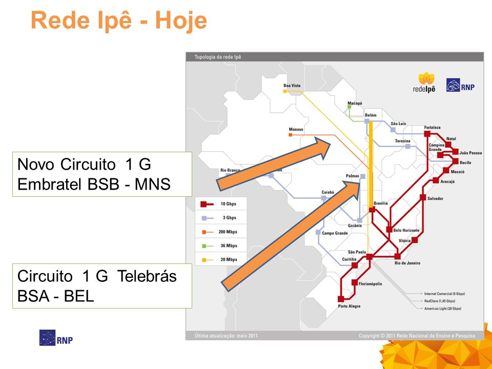 Rede Ipê - Hoje Novo Circuito 1 G Embratel BSB - MNS