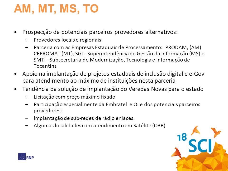 AM, MT, MS, TO Prospecção de potenciais parceiros provedores alternativos: Provedores locais e regionais.