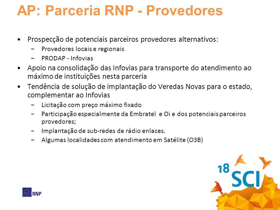 AP: Parceria RNP - Provedores