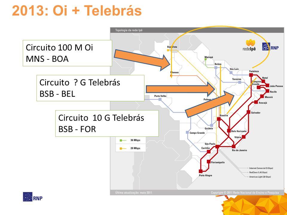 2013: Oi + Telebrás Circuito 100 M Oi MNS - BOA Circuito G Telebrás