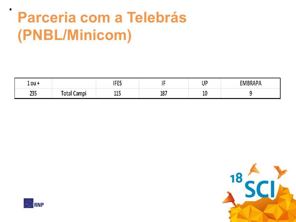 Parceria com a Telebrás (PNBL/Minicom)