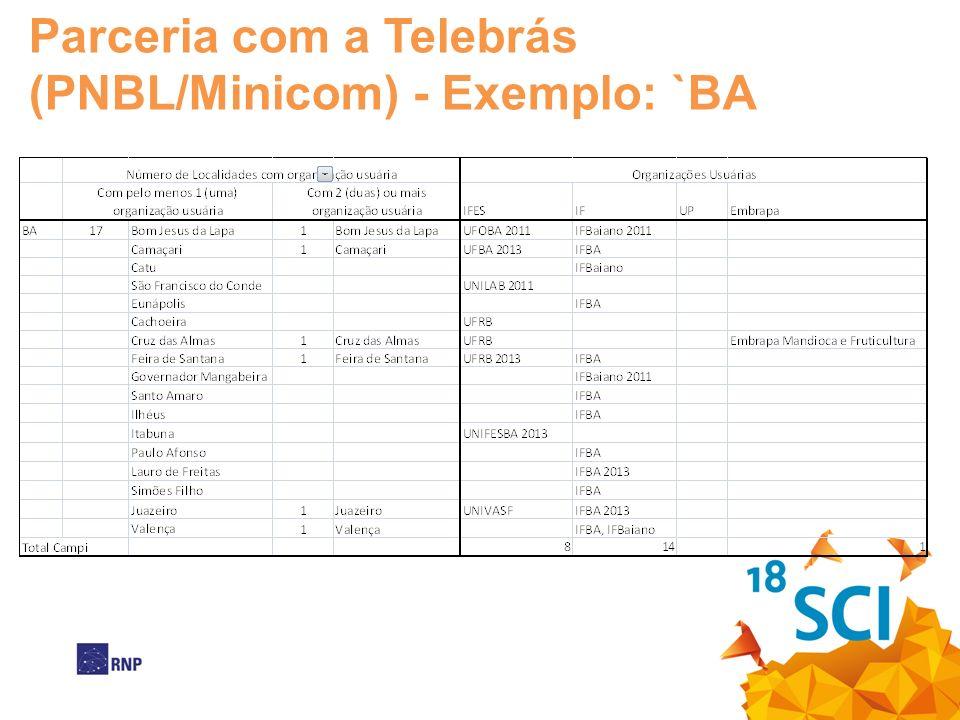 Parceria com a Telebrás (PNBL/Minicom) - Exemplo: `BA
