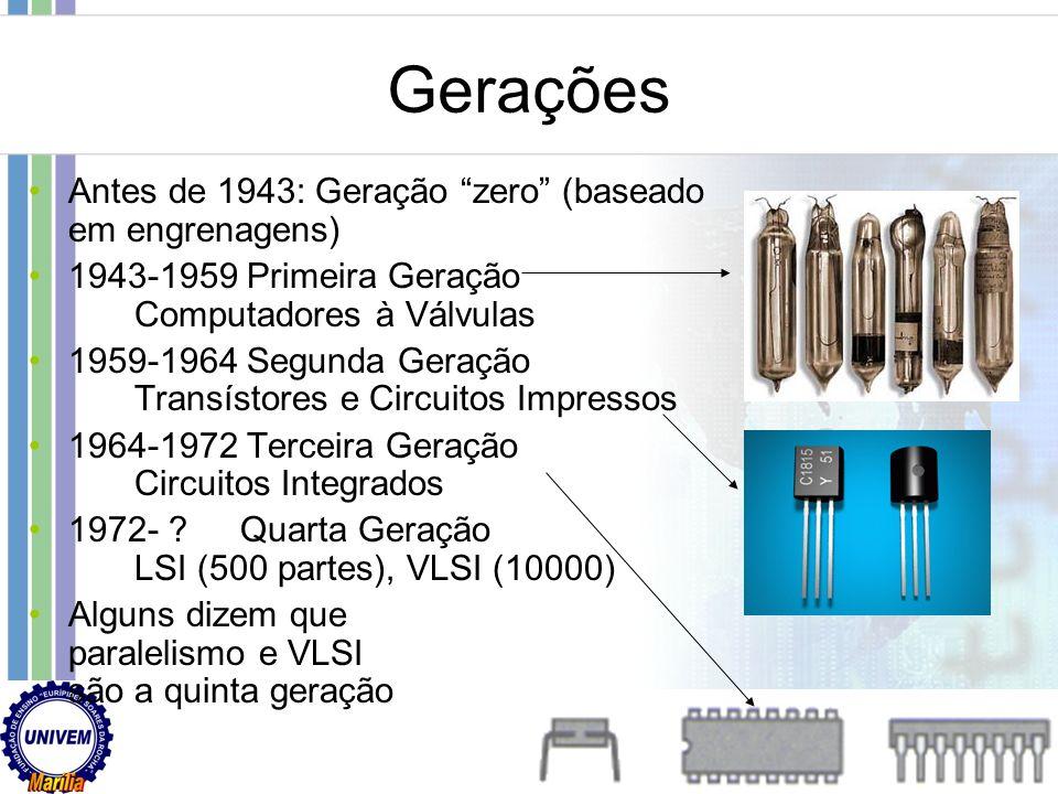 Gerações Antes de 1943: Geração zero (baseado em engrenagens)