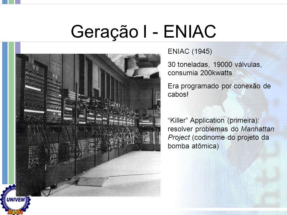 Geração I - ENIAC ENIAC (1945)