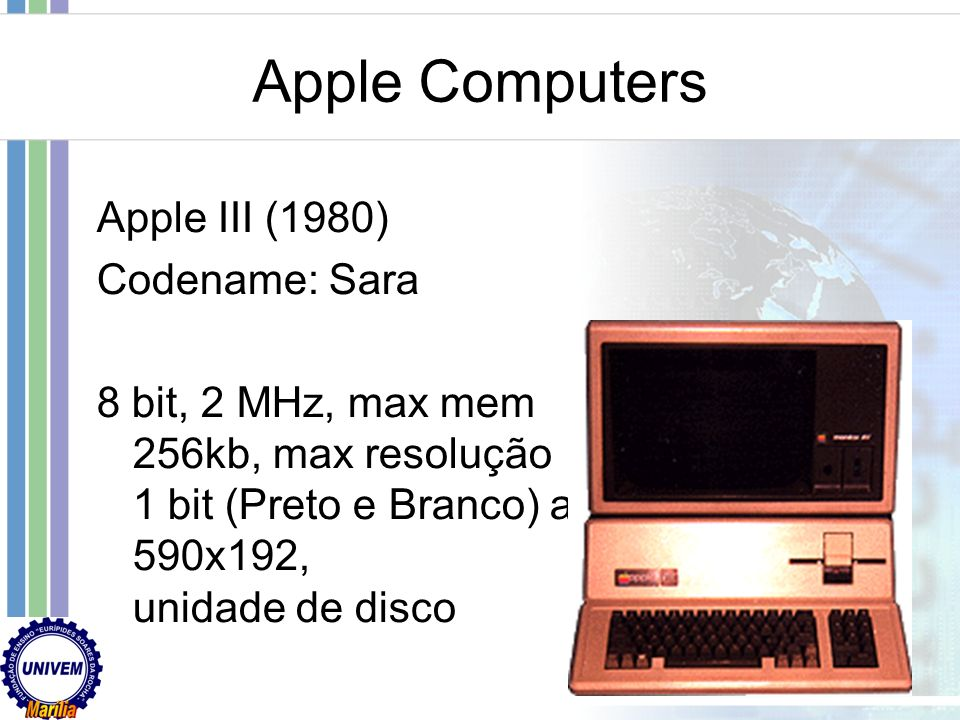 Apple Computers Apple III (1980) Codename: Sara