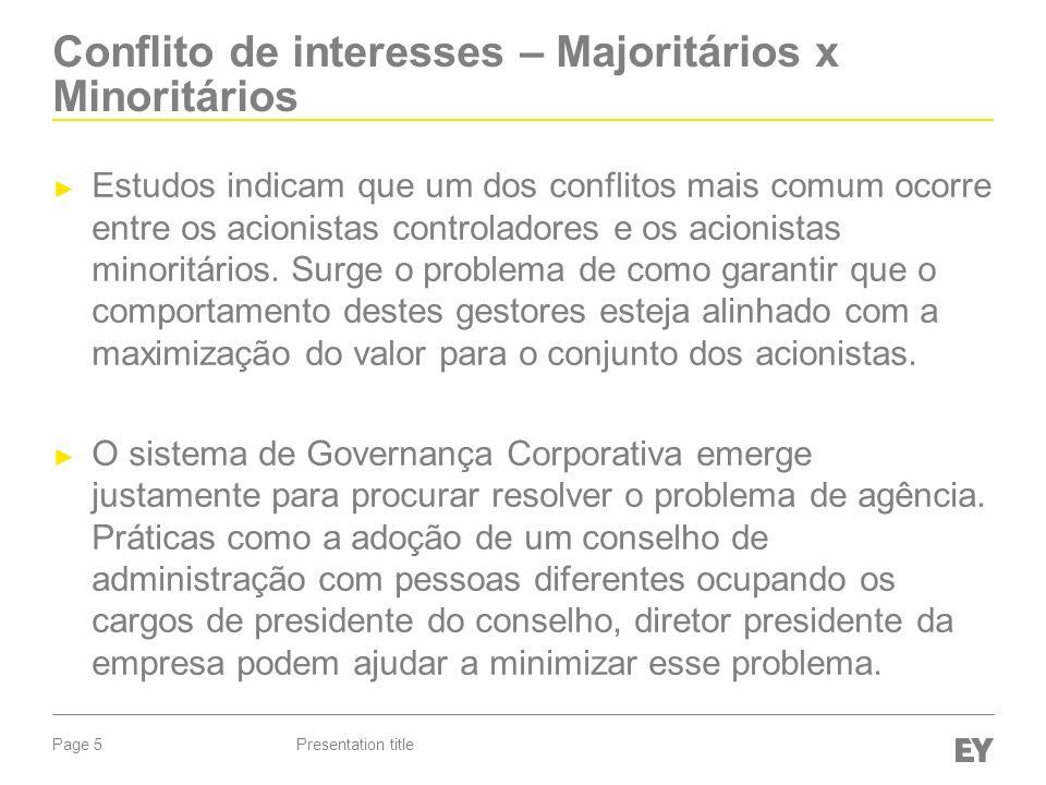 Conflito de interesses – Majoritários x Minoritários