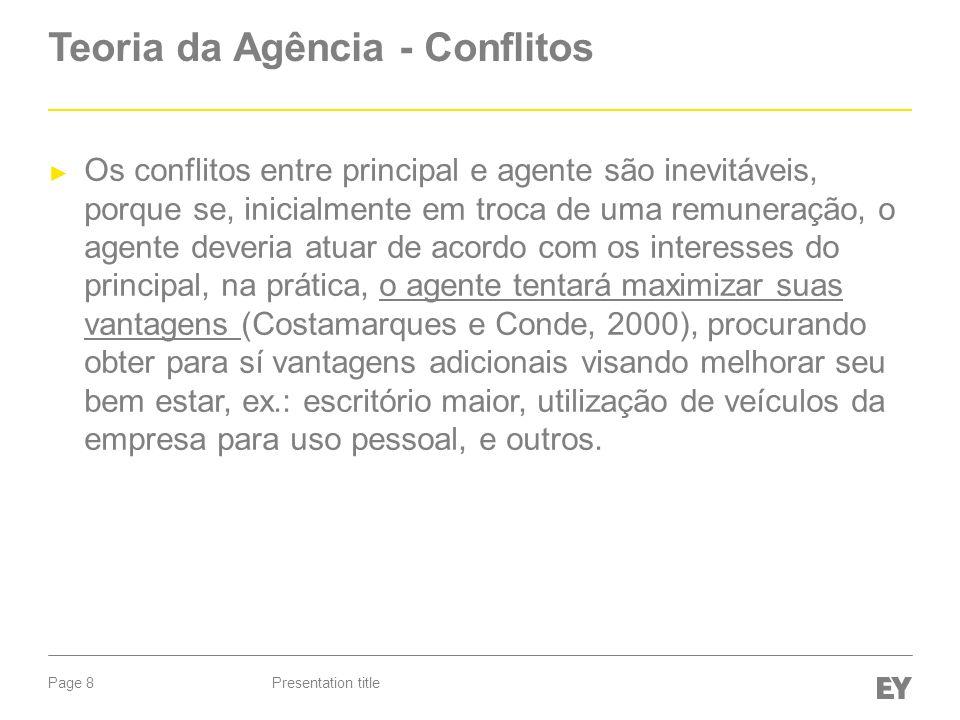 Teoria da Agência - Conflitos