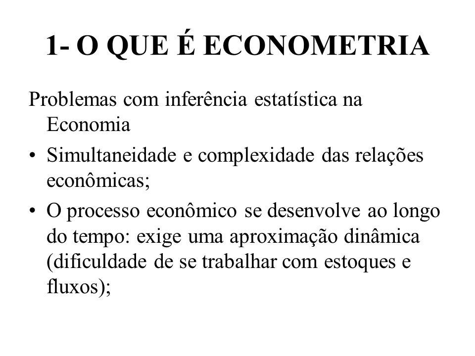 1- O QUE É ECONOMETRIA Problemas com inferência estatística na Economia. Simultaneidade e complexidade das relações econômicas;