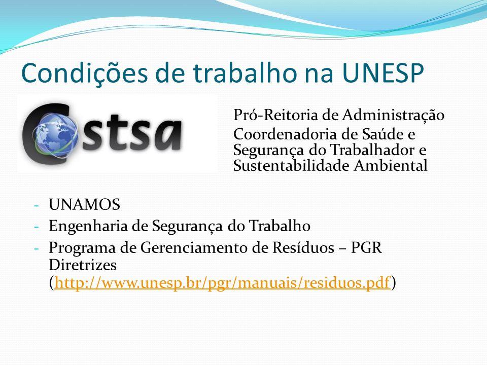 Condições de trabalho na UNESP