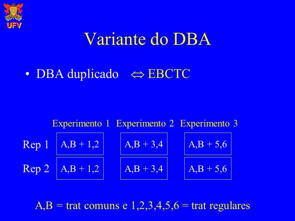 Variante do DBA DBA duplicado  EBCTC Rep 1 Rep 2