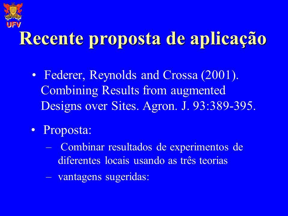 Recente proposta de aplicação