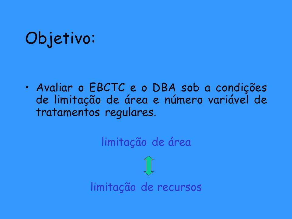 Objetivo: Avaliar o EBCTC e o DBA sob a condições de limitação de área e número variável de tratamentos regulares.
