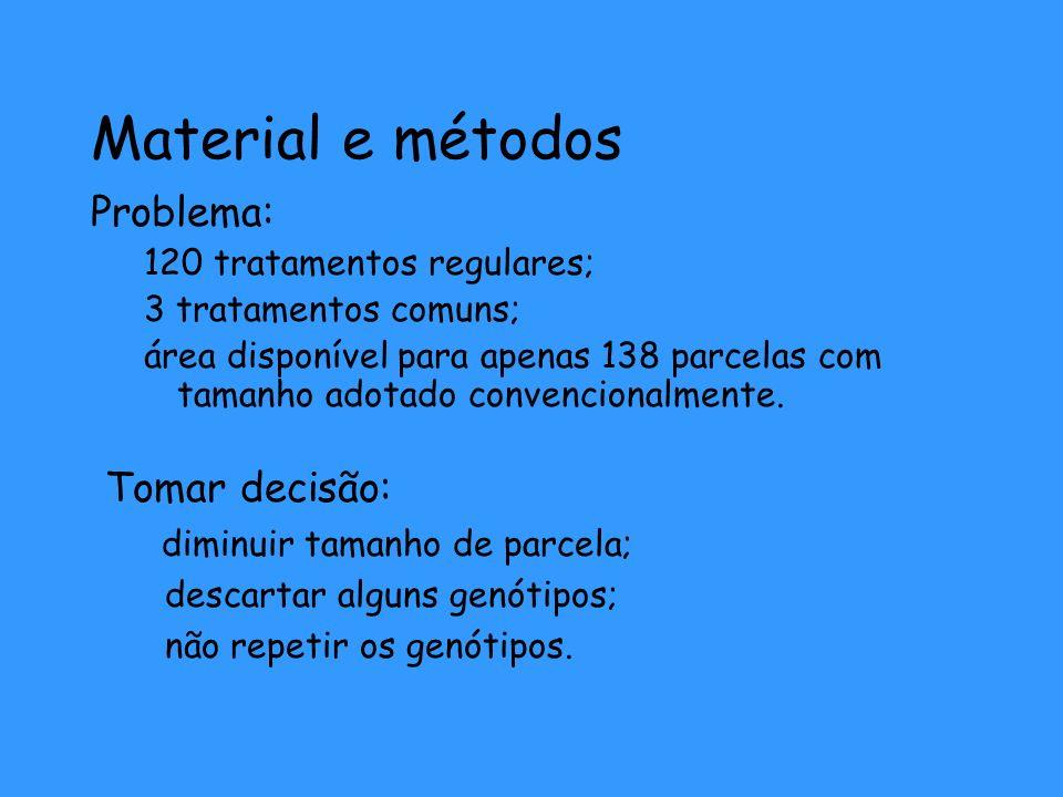 Material e métodos Tomar decisão: Problema: 120 tratamentos regulares;