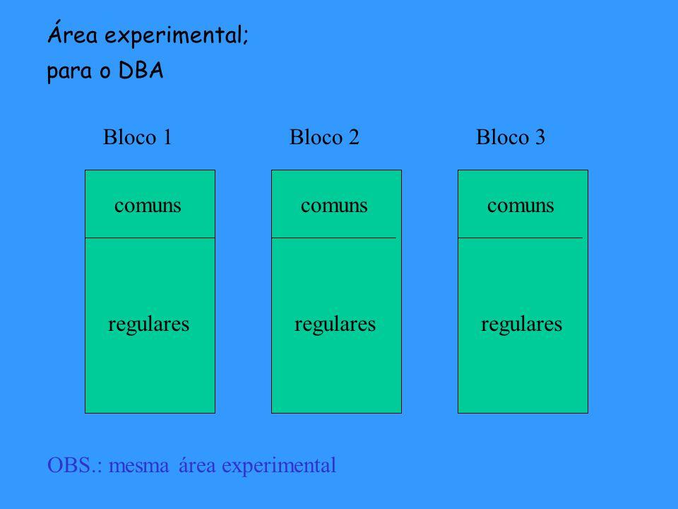 OBS.: mesma área experimental