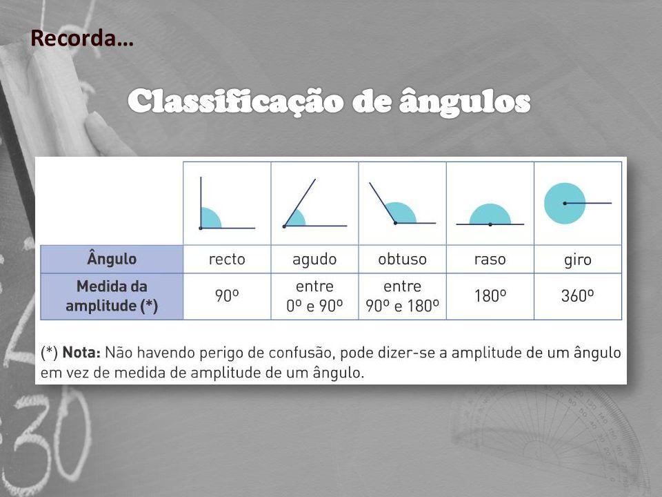 Classificação de ângulos