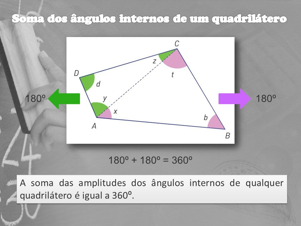 Soma dos ângulos internos de um quadrilátero