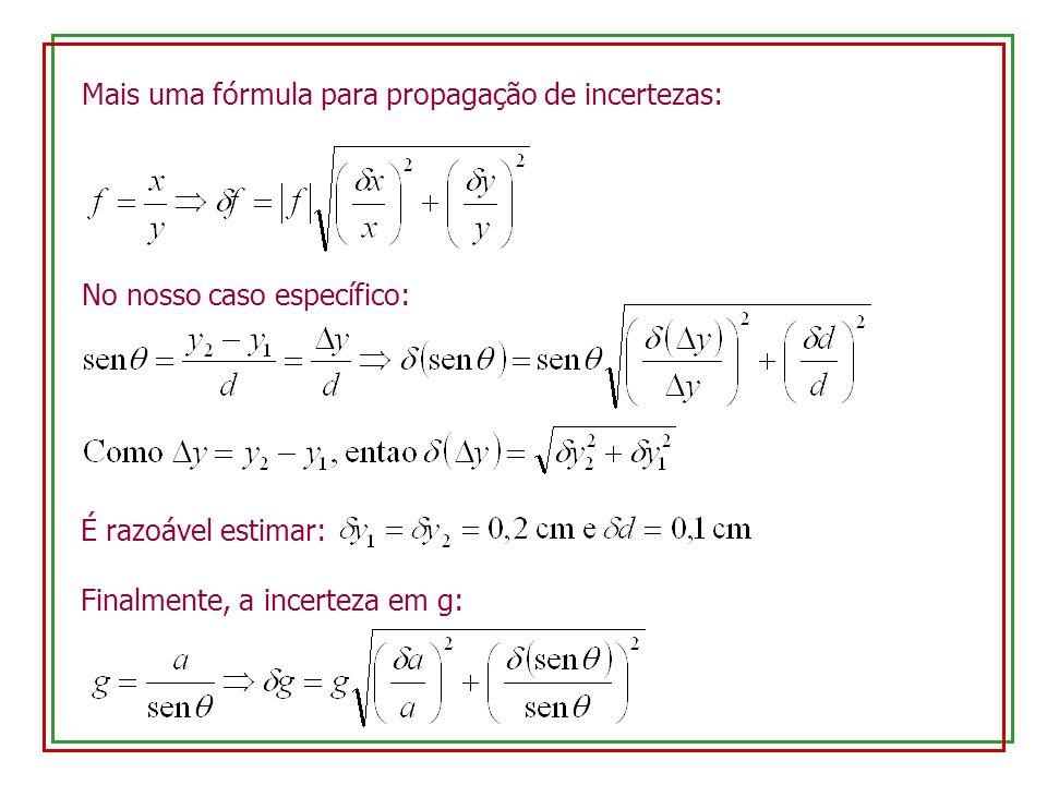 Mais uma fórmula para propagação de incertezas: