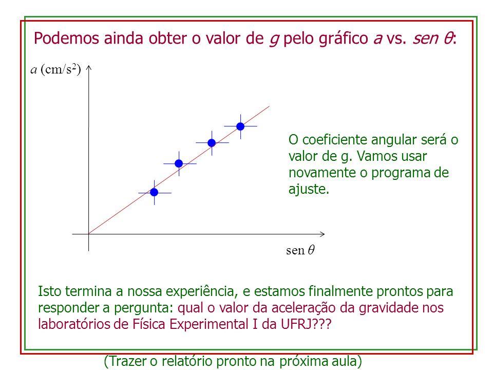 Podemos ainda obter o valor de g pelo gráfico a vs. sen θ: