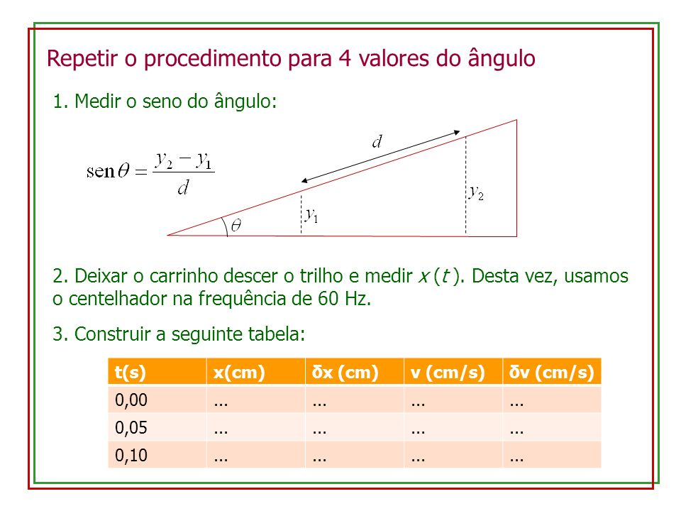 Repetir o procedimento para 4 valores do ângulo