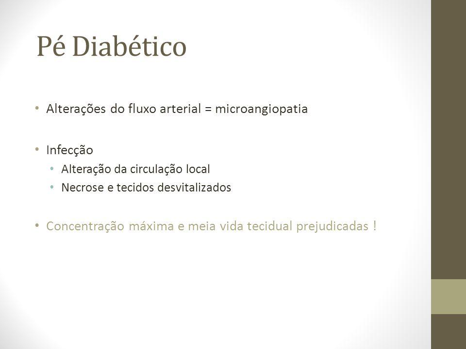 Pé Diabético Alterações do fluxo arterial = microangiopatia Infecção