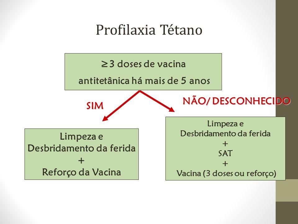 Profilaxia Tétano ≥3 doses de vacina antitetânica há mais de 5 anos
