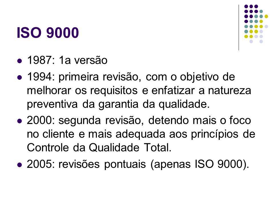 ISO 9000 1987: 1a versão.