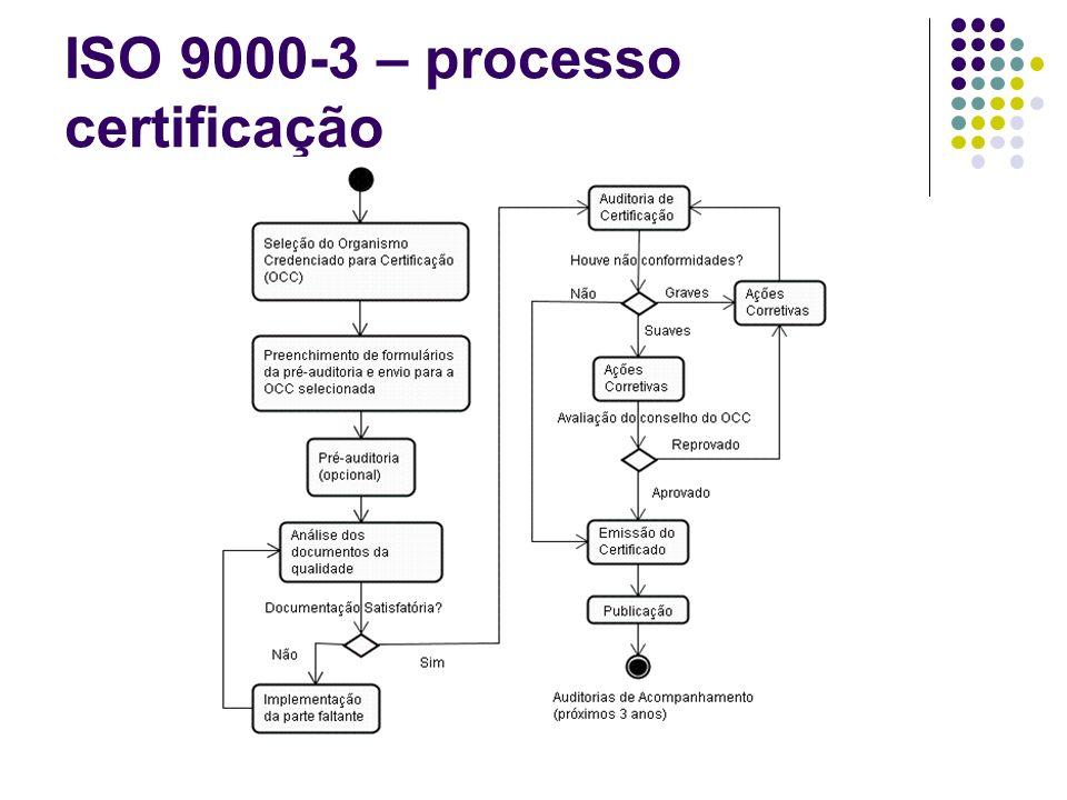 ISO 9000-3 – processo certificação
