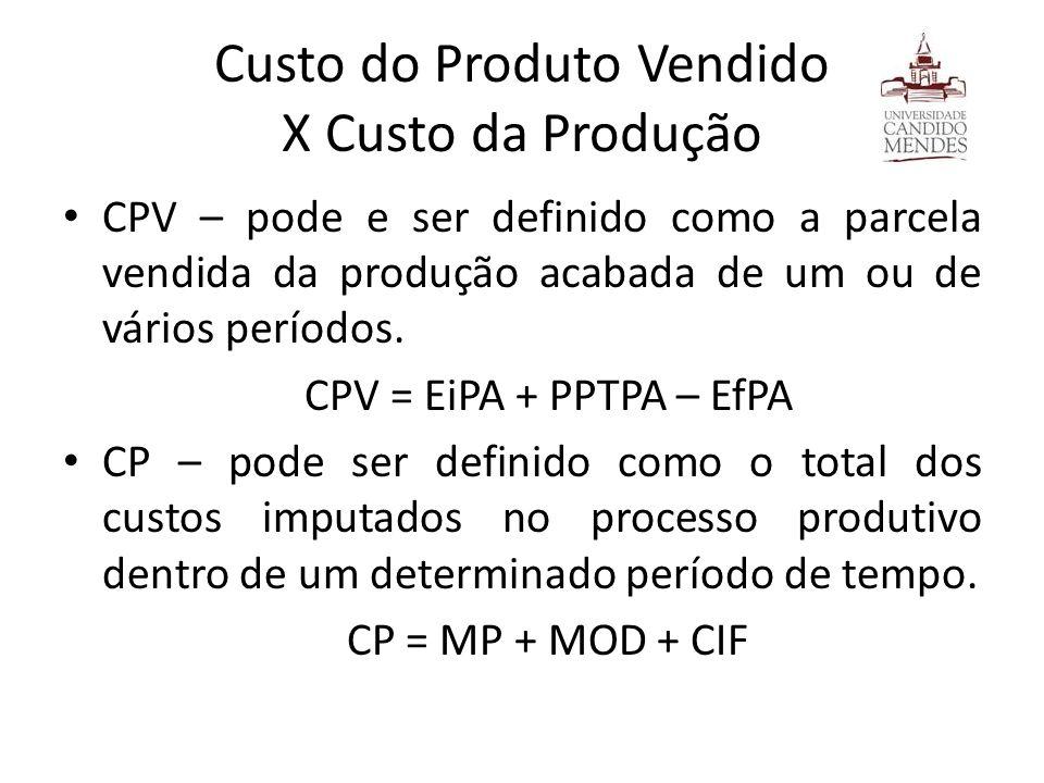 Custo do Produto Vendido X Custo da Produção
