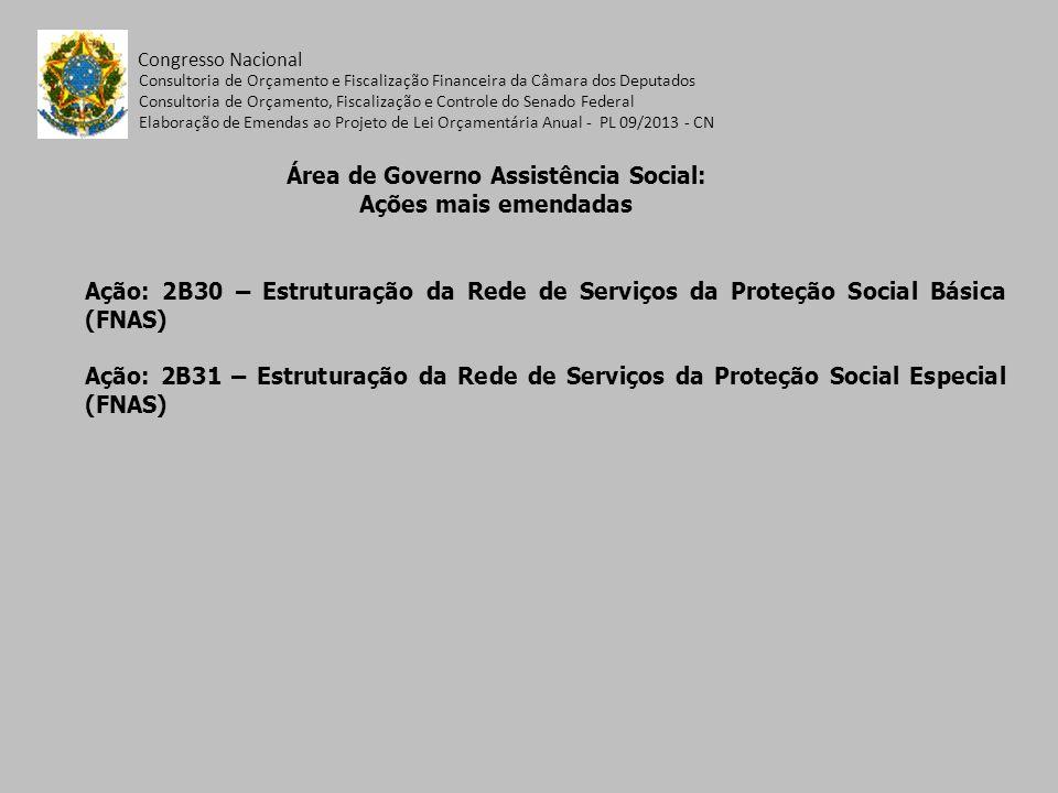 Área de Governo Assistência Social: Ações mais emendadas