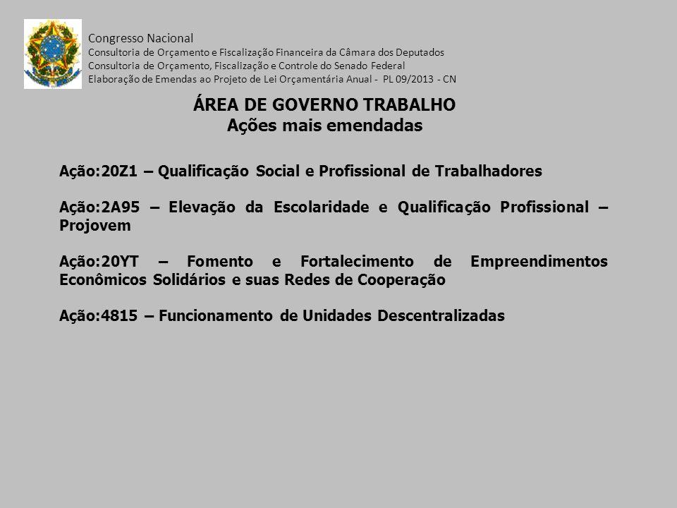 ÁREA DE GOVERNO TRABALHO Ações mais emendadas